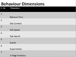 google analytics behaviour dimensions