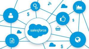 sales forec images